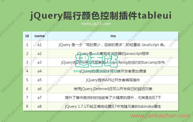 jQuery隔行颜色控制插件tableui