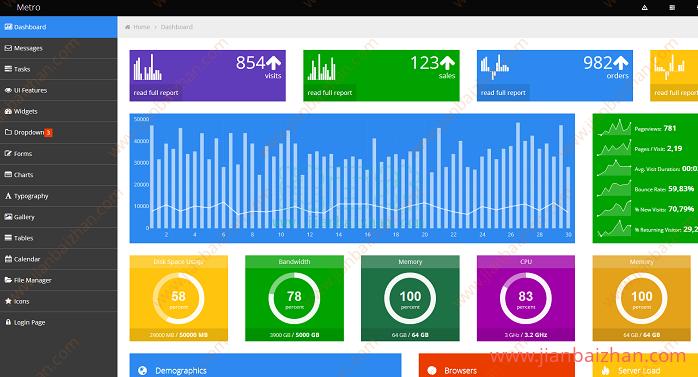 Bootstrap Metro Dashboard后台管理系统模板