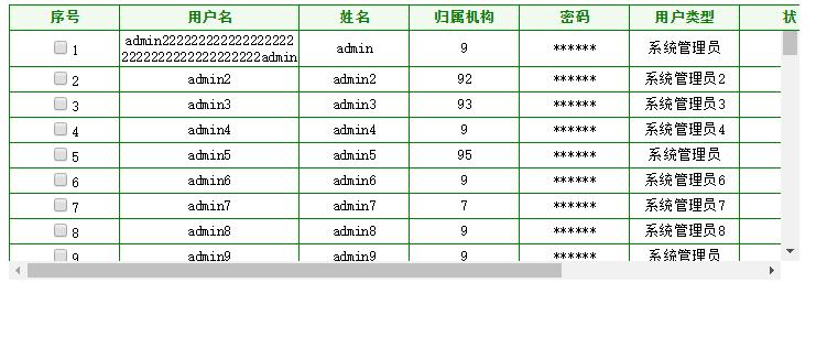 表格table行固定列固定